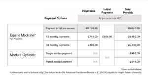 Payment Options Equine 2017
